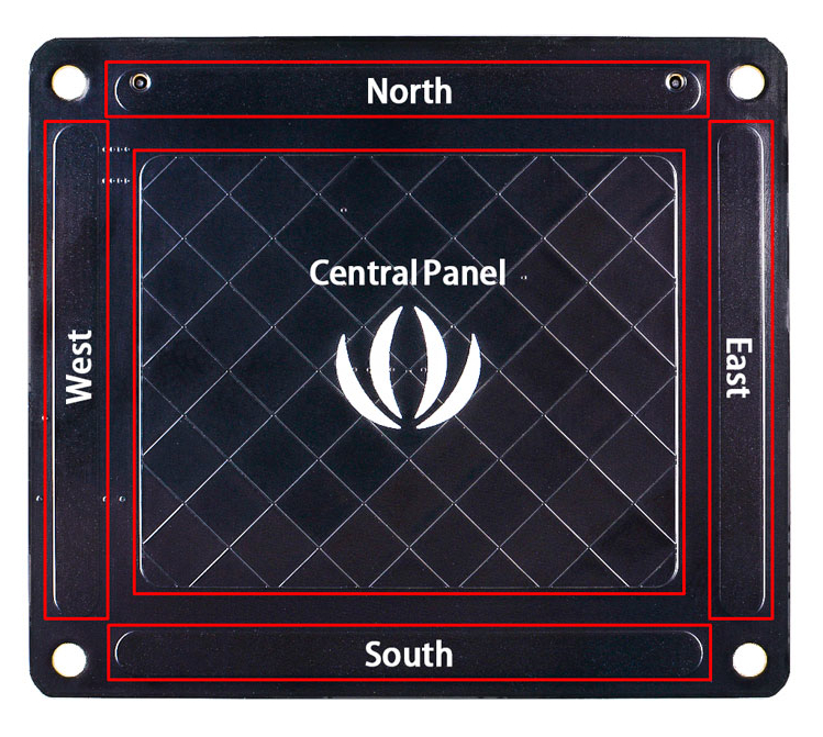 The recognition area is divided into: the central panel and the the strip area around it